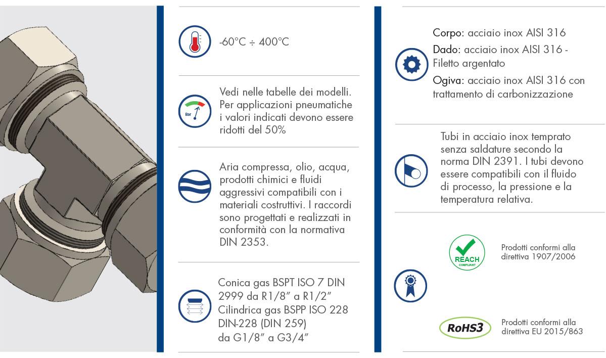 3700 - Raccordi a Compressione Inox AISI 316 DIN 2353