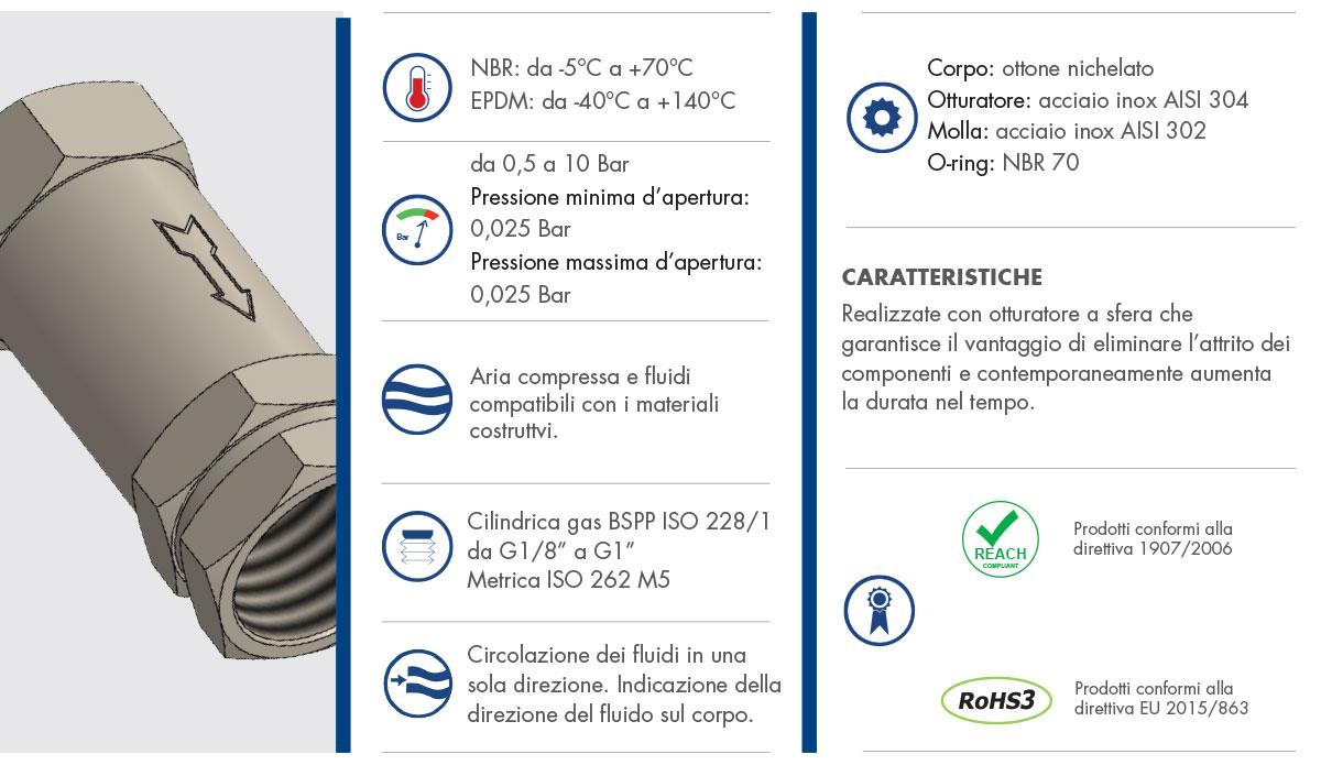 CHV - Valvole Unidirezionali F/F e M/F in Ottone Nichelato PN 10