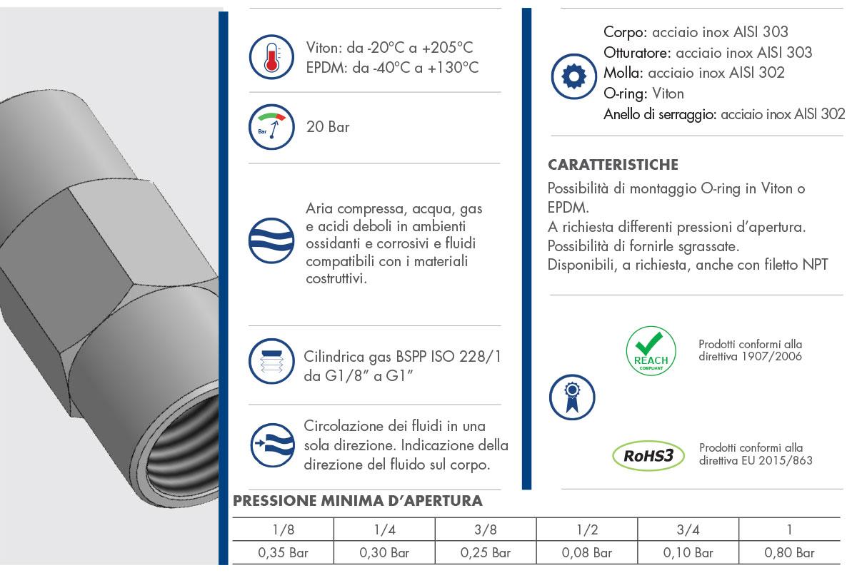 CHV3 - Valvola Unidirezionale Inox AISI 303 PN 20