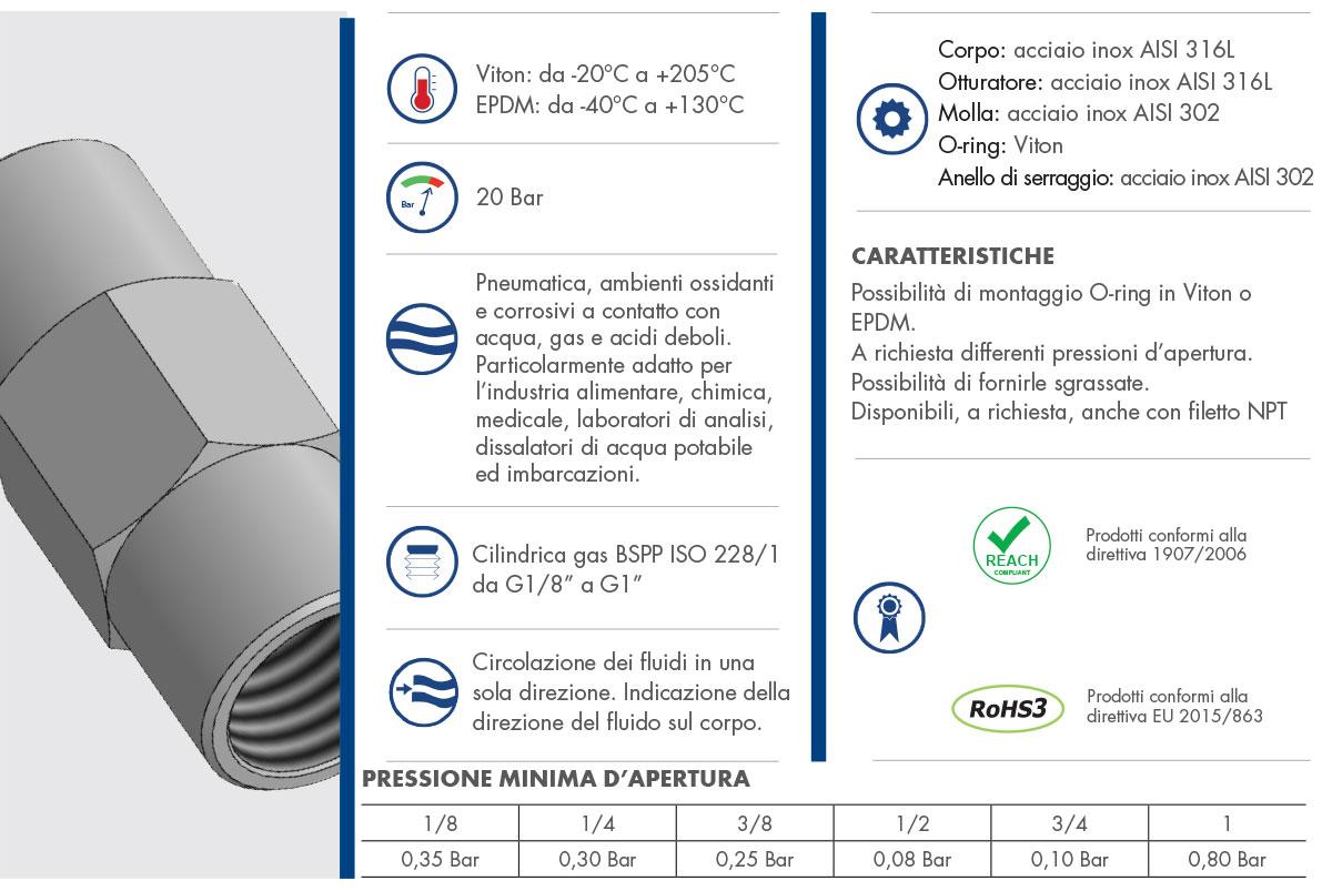 CHV6 - Valvola Unidirezionale Inox AISI 316L PN 20