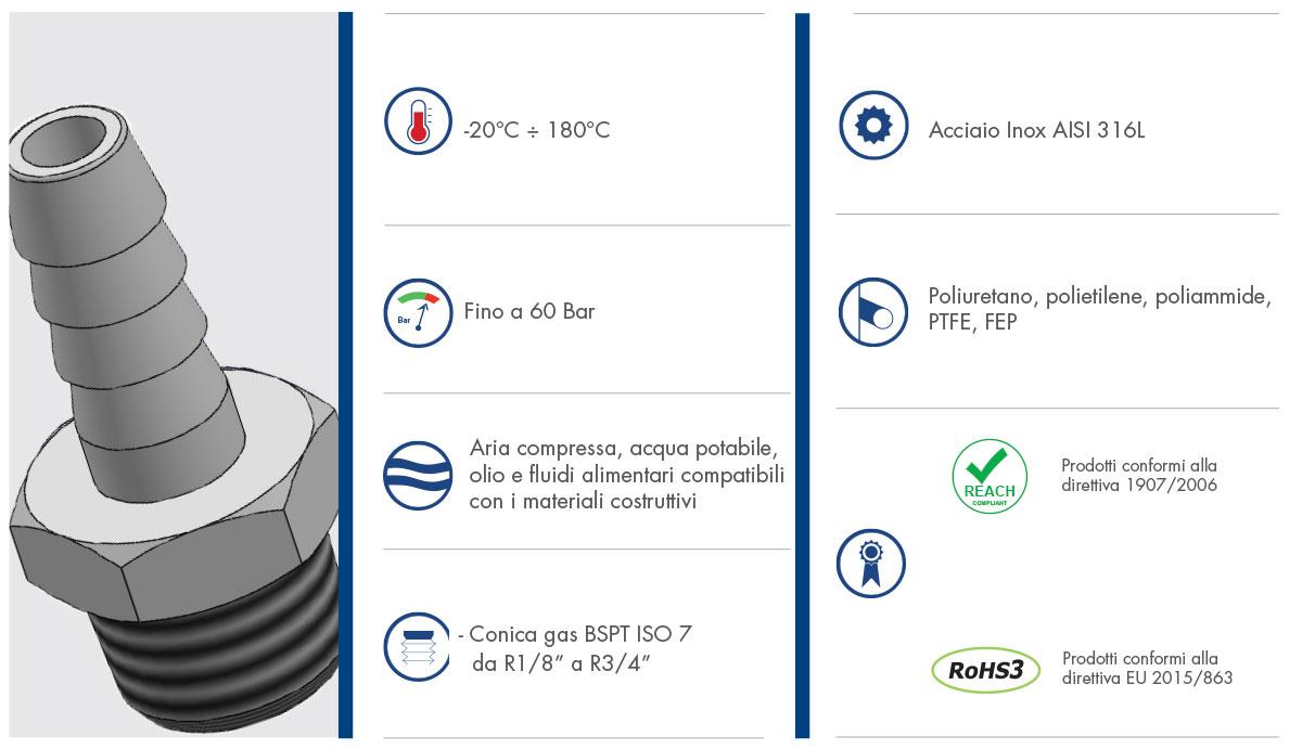 PGX6 - Raccordi portagomma Inox AISI 316
